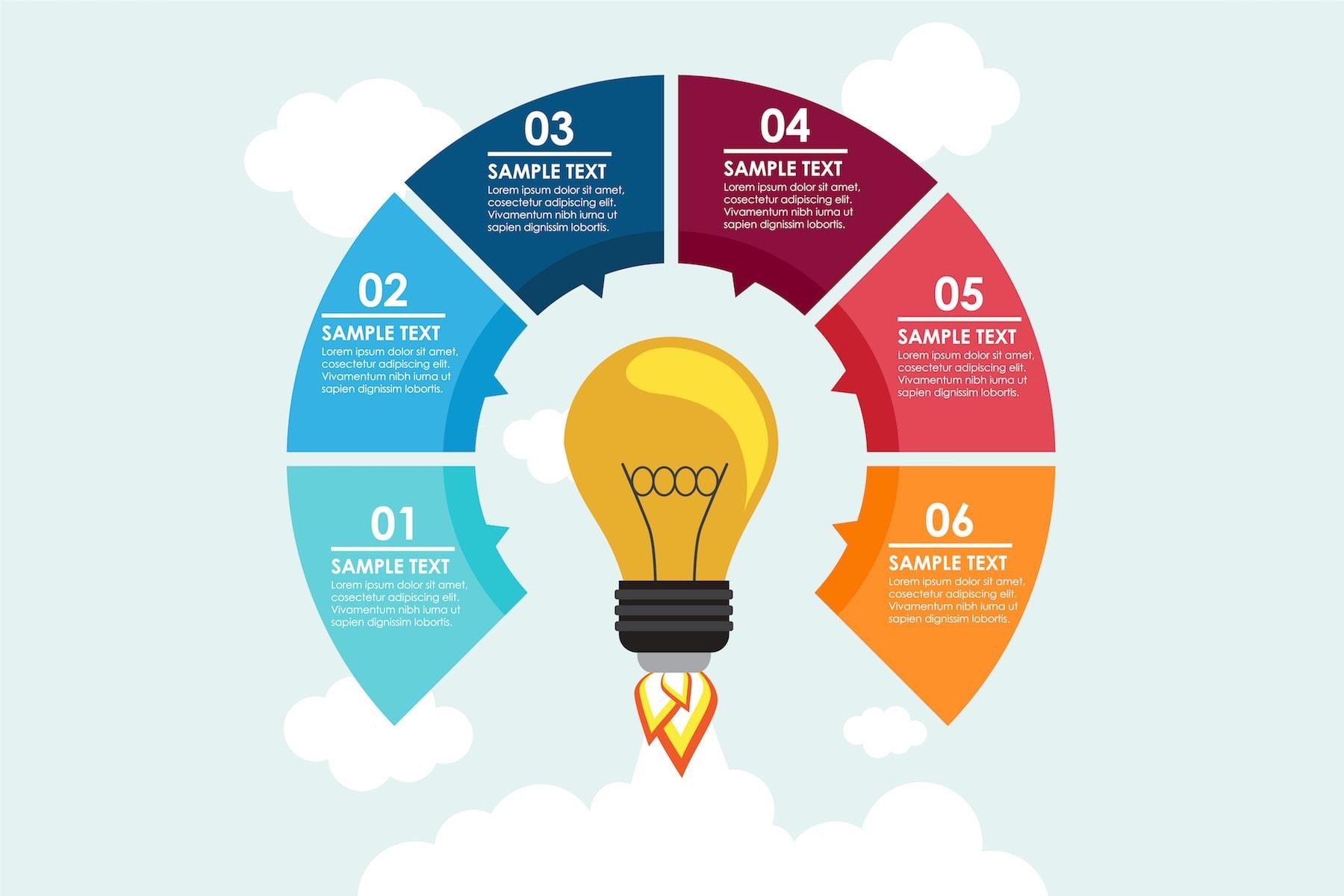 Content marketing: pro e contro delle infografiche