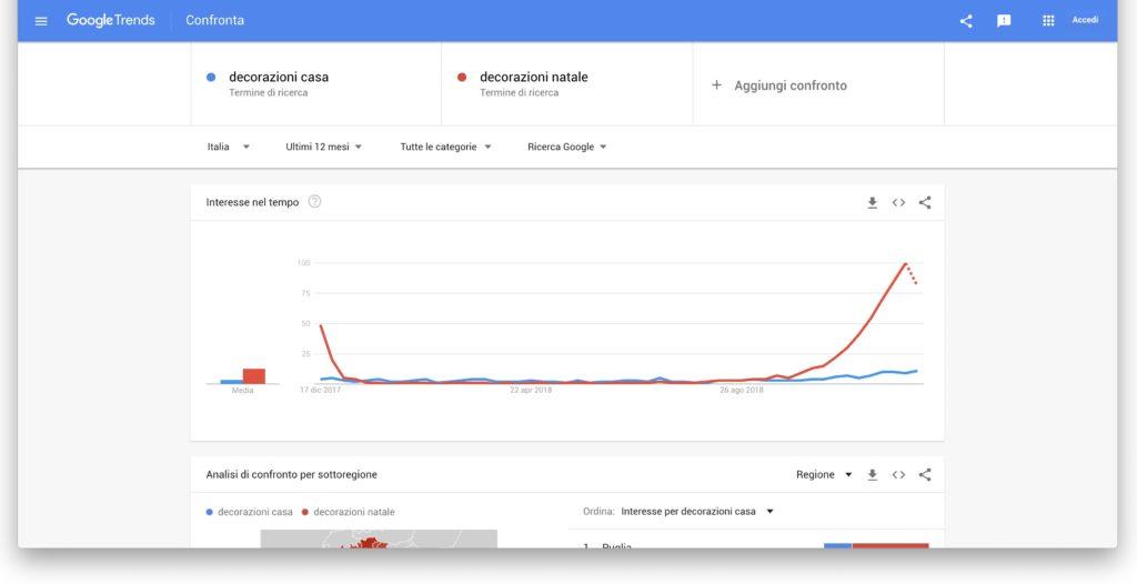google-trends-decorazioni