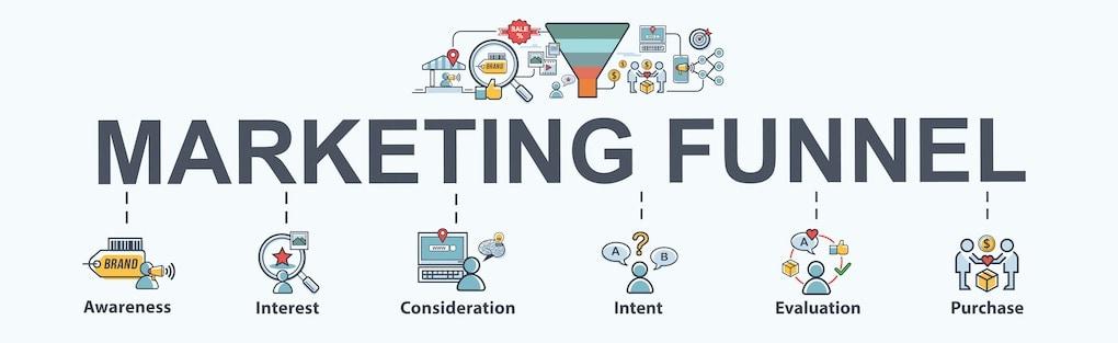 Il funnel marketing: dal potenziale cliente all'ambassador del tuo brand - Officina del Pixel